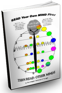 Read Your Own Mind First, Then Read Others Minds