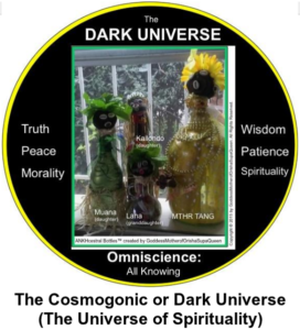 The Cosmogonic or Dark Universe